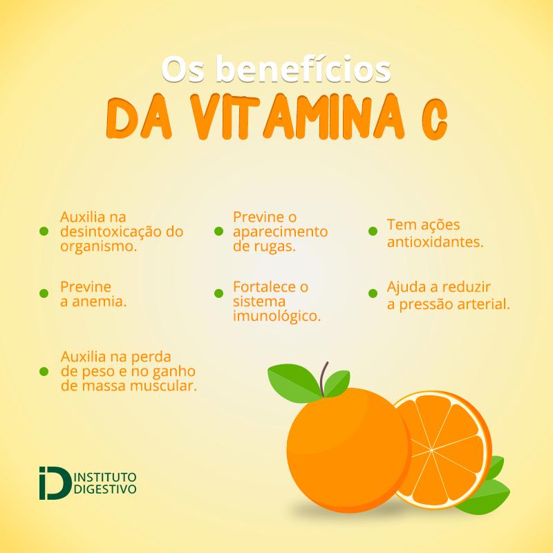 Infográfico sobre vitamina C | Os benefícios da vitamina C